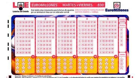 Resultados de Euromillones de hoy martes 7 de abril de 2015. Comprobar la combinación ganadora y los números premiados del sorteo