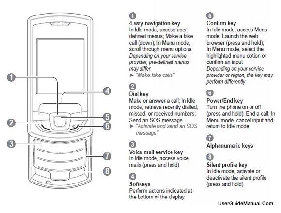image result for 80 s instruction manual instruction manual rh pinterest com Verizon Samsung Phone User Manual Samsung Phones User Manuals