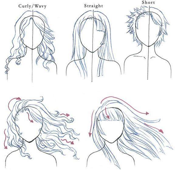 how to draw hair (I need help with this)