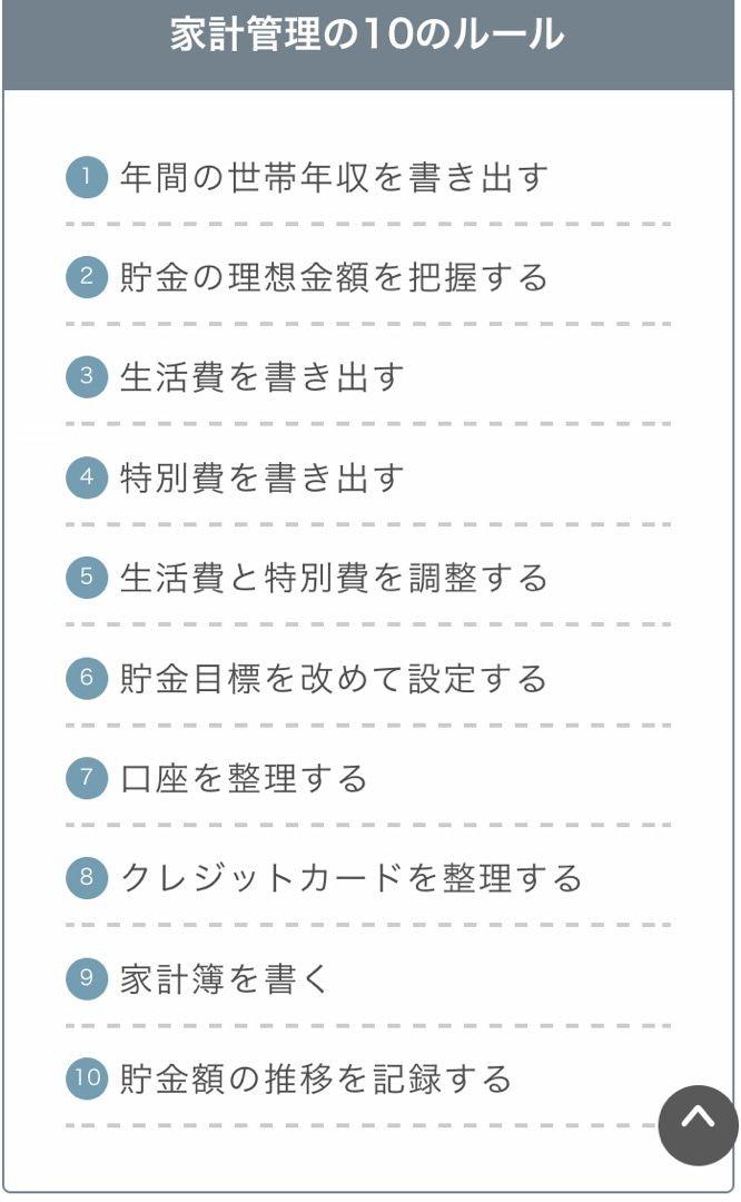貯金体質に変わった 週1万円生活 とは 2020 勉強 やる気 名言