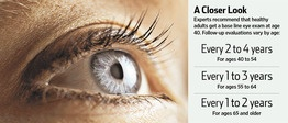 In Your Eyes: What They Reveal About Your Health: Eye Care, Healthcare Topic, Eye Facts, Eye Reveal, Eye Doctors, Body System, Eye Didnt, Blood Vessel, They R Window