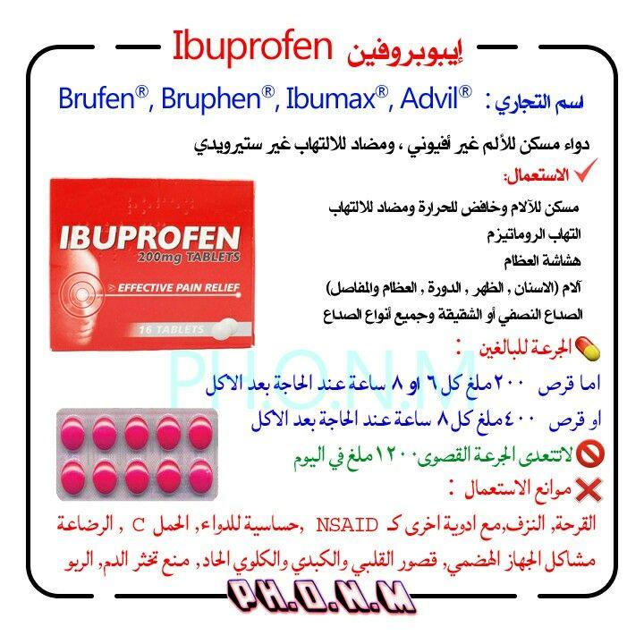 Pin By Eman Hamdy On الصحة In 2021 Pharmacy Medicine Medicine Health Tips