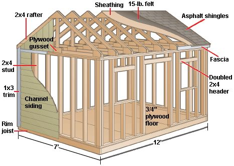 free 10x12 shed plans gable roof 1