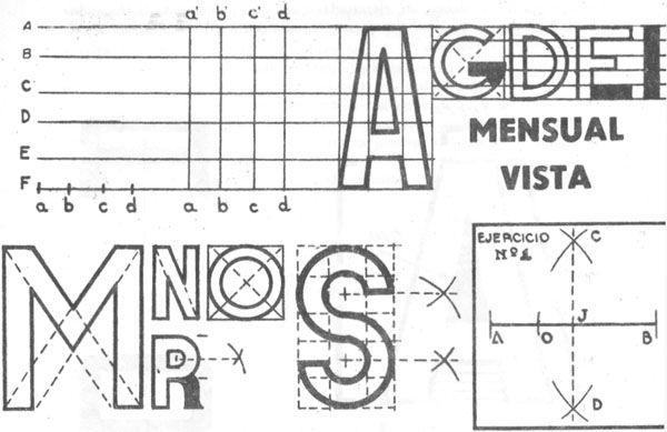 tutorial tipografia