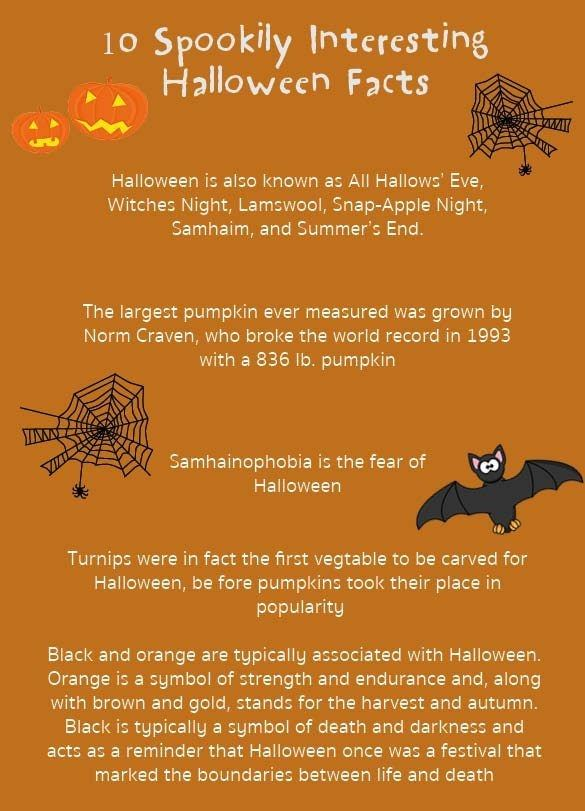 Halloween Fun Facts 2020 10 Spookily Interesting Halloween Facts! in 2020 | Halloween facts