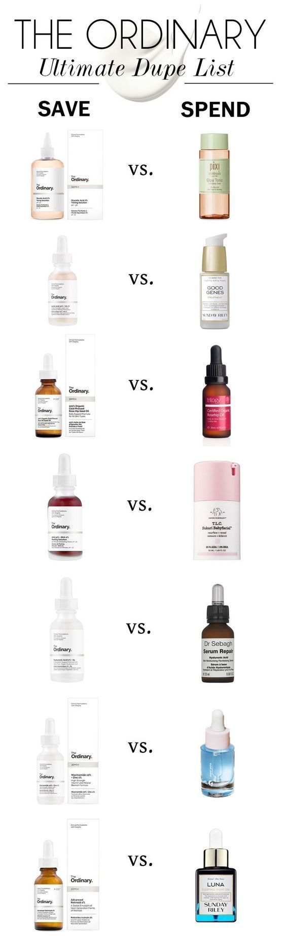 The Ordinary Ultimate Dupe List