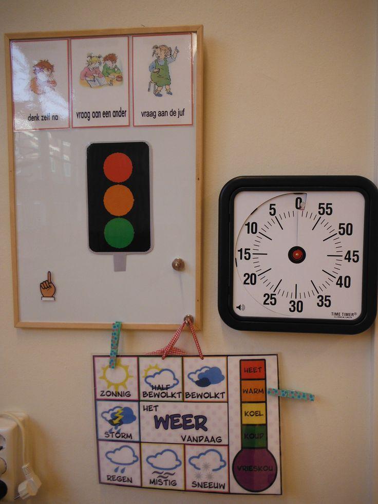 instructie muur. uitgestelde aandacht, time timer, en weerkalender.