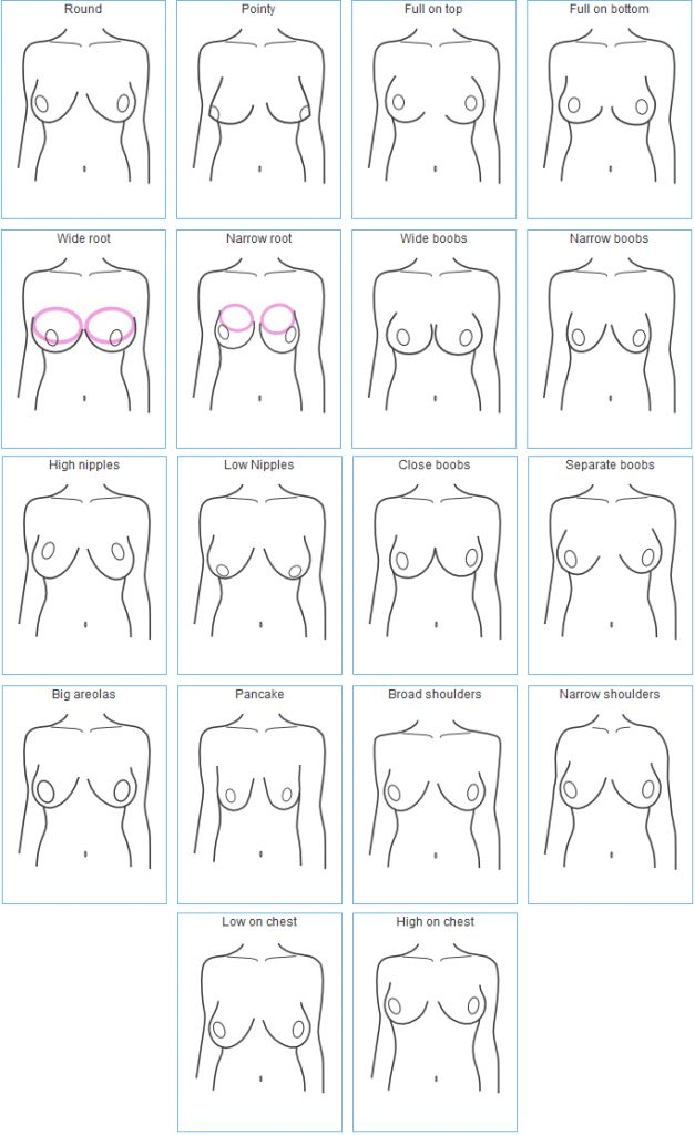 Examples of How Breasts Come in Different Shapes by Invest In Your Chest