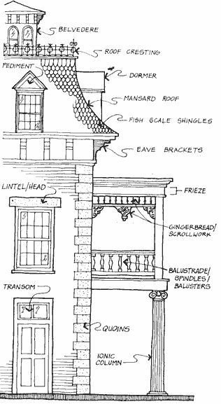 victorian architectural details | Let's take a look at some of my favorite  homes from around