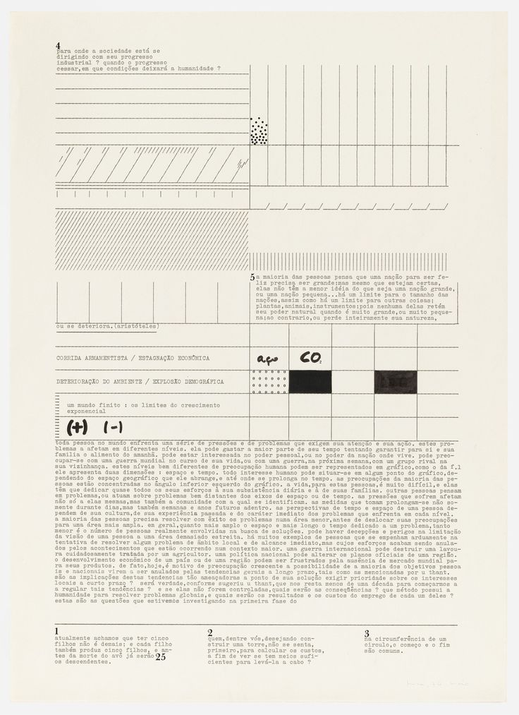 Mira Schendel. Untitled from the series Datiloscritos (Typed writings). 1974