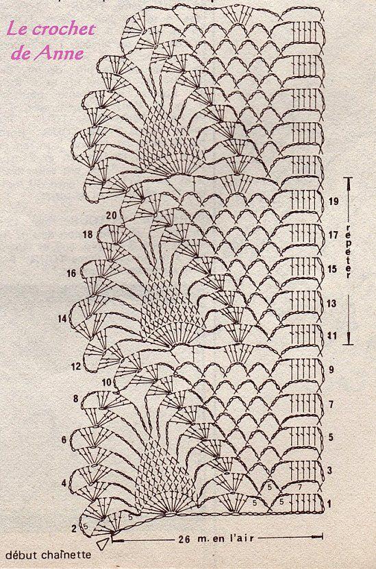 plein de bordure de crochet