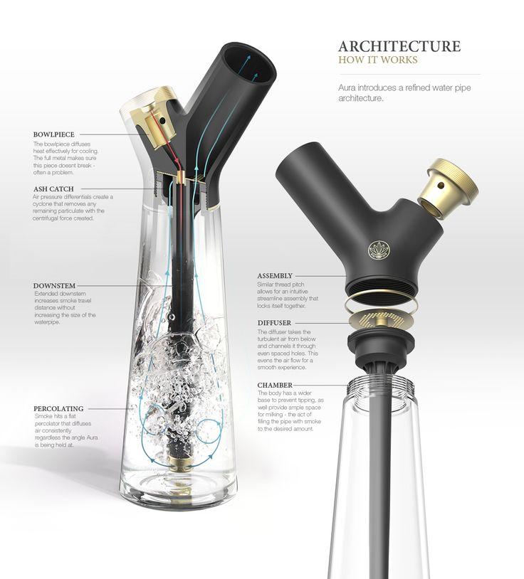 Aura Water Pipe