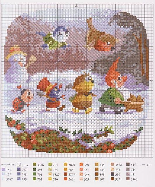 cross stitch chart - gnome +