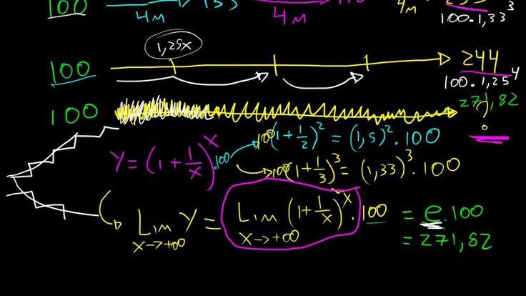 Cálculo 1 - Explicação limite fundamental exponencial e constante de eul...