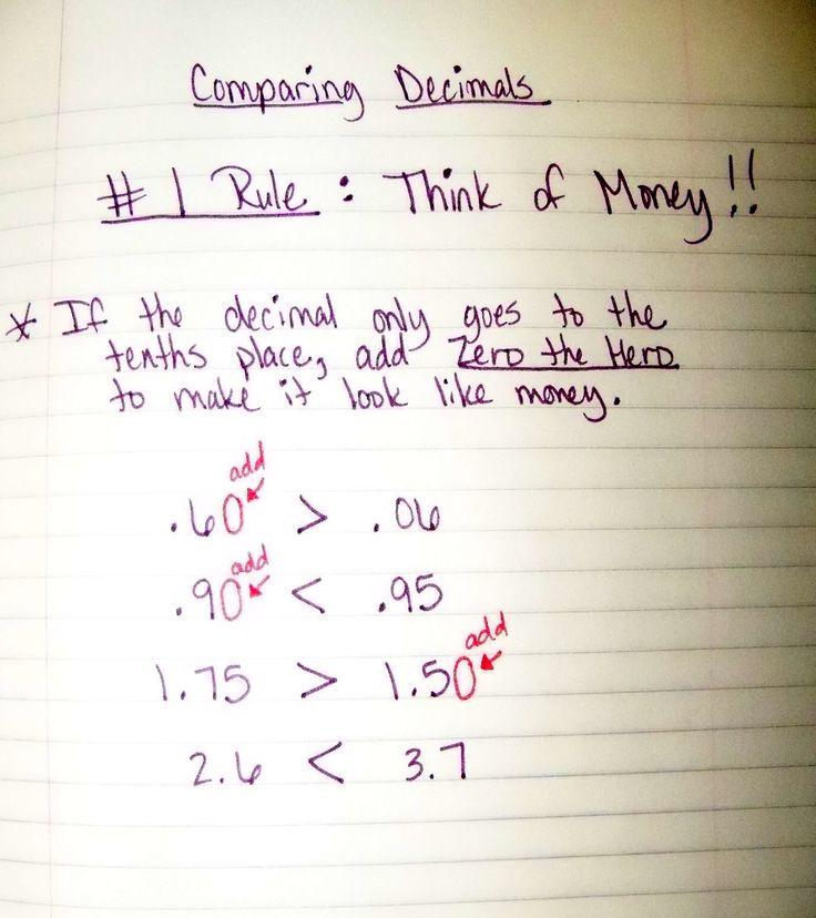 The 4th Grade May-niacs: Comparing Decimals