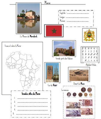 fiche pays : le Maroc