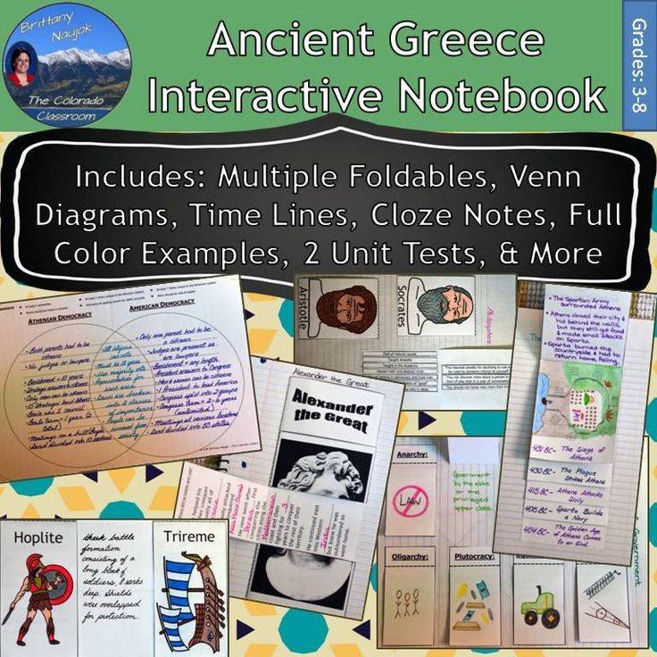 This is a 208 page Ancient Greece Interactive Notebook unit. There are 12 lessons starting with the geography of Ancient Greece and what it's like to live in an Ancient Greek city-state, all the way to Alexander the Great and the spread of Hellenistic culture. Each lesson takes 1-3 days to cover, making this a comprehensive unit which includes multiple foldables, Venn diagrams, cloze notes, time lines, and lots of opportunities for writing and creative expression.