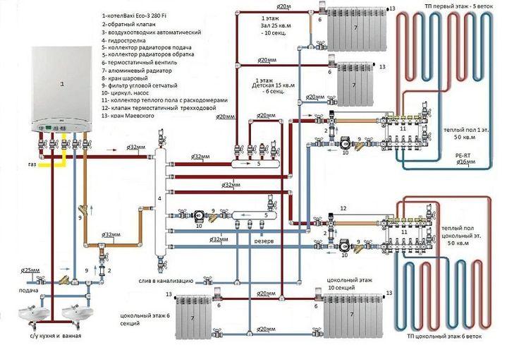 Коллекторная система отопления, составленная специалистом