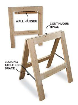 A Great Sawhorse These sawhorses are sturdy and they fold flat for easy storage. Building them is a snap: joint and plane 2×4 stock to 1 in.; then rip to 3 in.Crosscut at 30 in. for the legs and 18 in. for the stretchers. Use a biscuit joiner and double stack #20 biscuits at each joint.Assemble with a 1-1/2-in. continuous hinge and locking table leg braces.