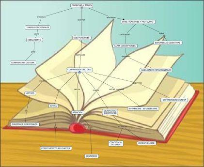 10 tareas para identificar ideas principales en texto | iDidactic's Blog