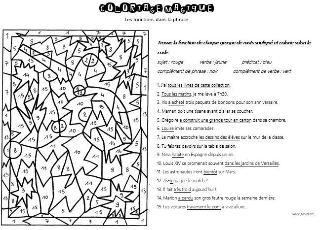Les 476 meilleures images du tableau grammaire sur - Coloriage magique grammaire cm1 ...