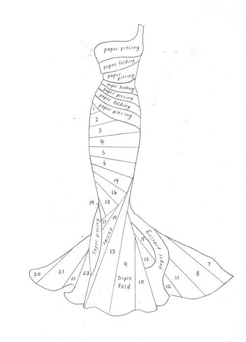 It was hard to decide if I should put this under quilting or fashion.  I believe this is a pattern for a paper pieced applique..... Evening Dress, would be nice to have a figure like this!!!