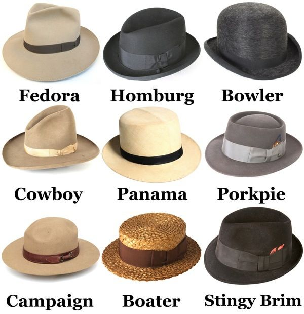 completewealth:  My homework this weekend to memorize these hat styles.  File under: Fedora, Homburg, Bowler, Cowboy, Panama, Porkpie, Campaign, Boater, Stingy brim, Hats