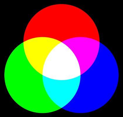 Comment assortir les couleurs ? 3 techniques pour ne plus vous tromper | Lifestyle Conseil