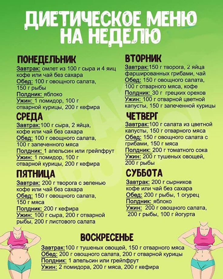 Мгновенное похудение рецепт