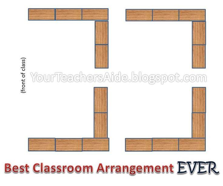 Z Arrangement Classroom Design Disadvantages : Les meilleures images du tableau aménagement et outils