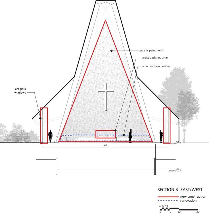 516c7d56b3fc4bc7f900010a_st-paul-s-episcopal-church-team-atelierjones_building_sections_short.png 1.233×1.280 pixel