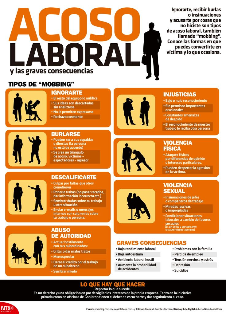 El acoso laboral y sus consecuencias - Investigación y Desarrollo