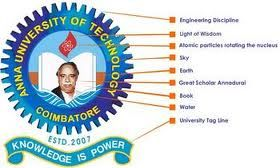 http://www.colleges-in-tamilnadu.com/Universities-in-Tamilnadu/2/Anna-University-Affiliated-Colleges.html