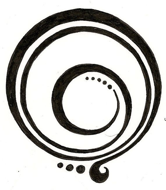 how to add symbols in origin