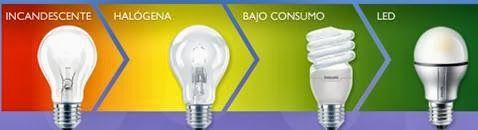 ¿Qué es la EFICIENCIA ENERGÉTICA?  http://bilbolamp.blogspot.com.es/2013/10/que-es-la-eficiencia-energetica.html