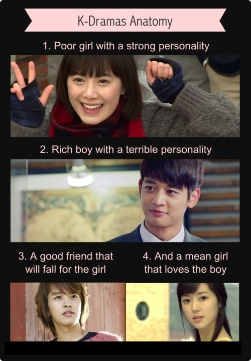 Lol ❤️ Kdramas in a nutshell Credit to owner on Tumblr! Literally almost every kdrama ever