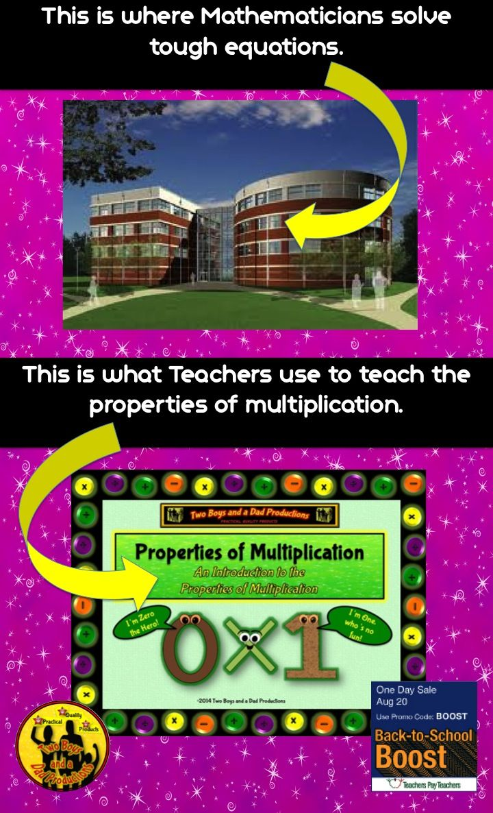Teach the Properties of Multiplication through this helpful and animated PowerPoint presentation.  Try out this fully animated PowerPoint presentation to help your students learn:  ★ The Commutative Property of Multiplication ★ The Associative Property of Multiplication ★ The Zero Property of Multiplication ★ The Identity Property of Multiplication