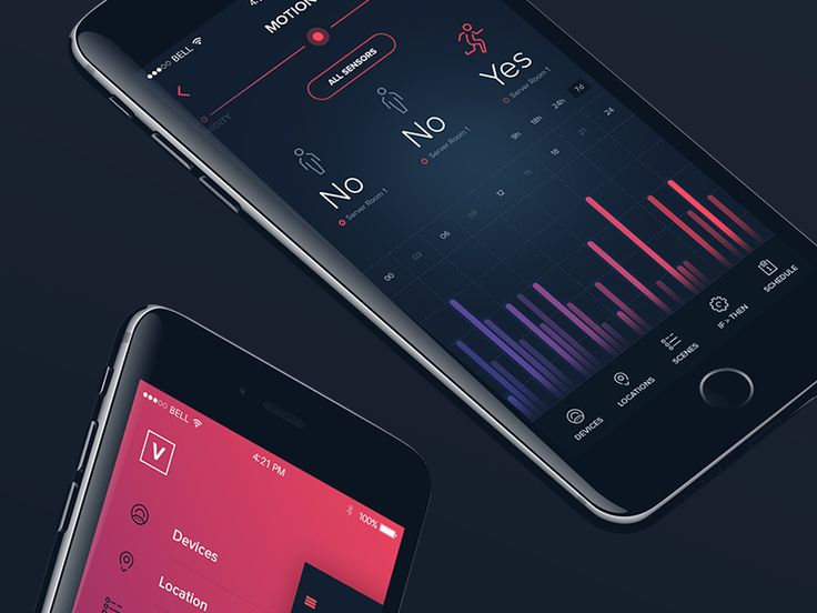 Smart Server Room App part 2 by Matt Jakobsze #Design Popular #Dribbble #shots