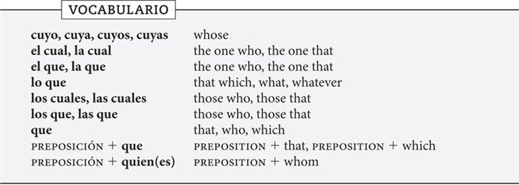 List of Spanish relative pronouns and adjectives
