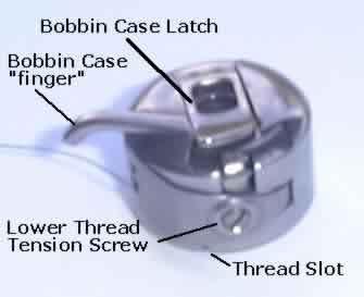 Bobbin basics.