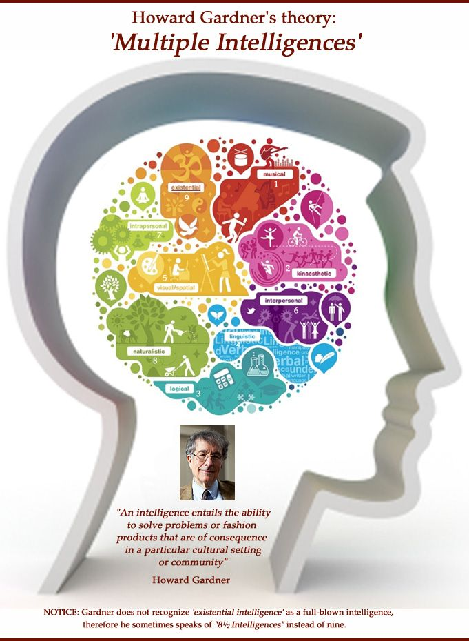 learning styles and multiple intelligences Understanding multiple intelligences and learning styles can give educators powerful information for designing lessons that meet students' diverse needs.