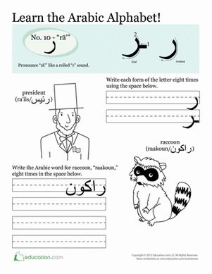 how to say alphabet in arabic