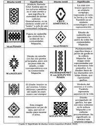 Resultado de imagen para telar mapuche diseños