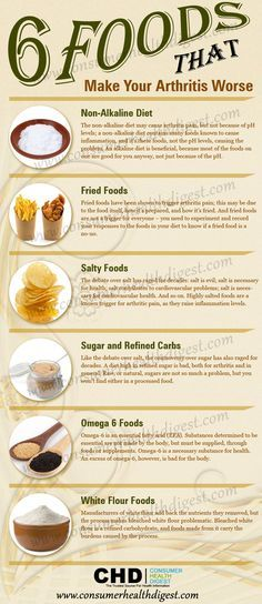 What Are The Worse Foods To Eat For Ac Arthritis