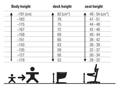 best 25+ desk height ideas on pinterest | standing desk height