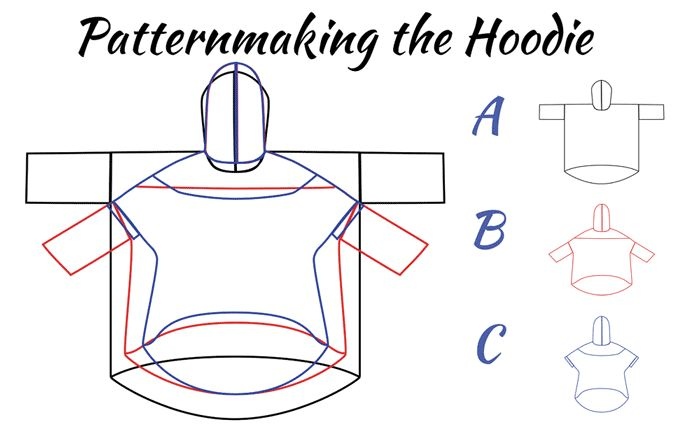 Tweaking the Patterns for the Tights and Hoodie on www.duellingdesigns.com