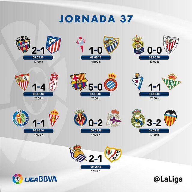 Liga BBVA (Jornada 37): Resultados   Football Manager All Star
