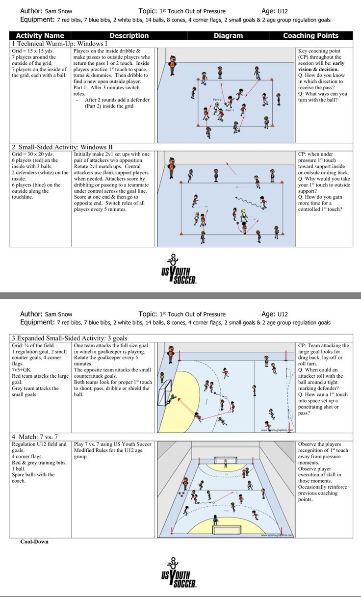 1st Touch Out of Pressure Age: U12 USYouthSoccer