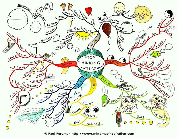 The Stop Thinking Tips mind map created by Paul Foreman will help you to reduce your inner chatterbox and discover more peace and happiness. The Mind Map breaks down strategies to help you cope if your thoughts are taking over and explains how you can reduce internal confusion with some simple and practical advice and techniques to reduce your inner chatterbox.