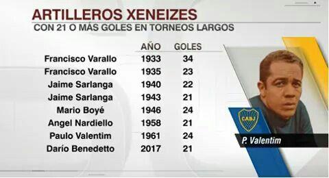 Pasaron 56 años para que un jugador de Boca llegue a 21 goles en un torneo oficial de Primera División.
